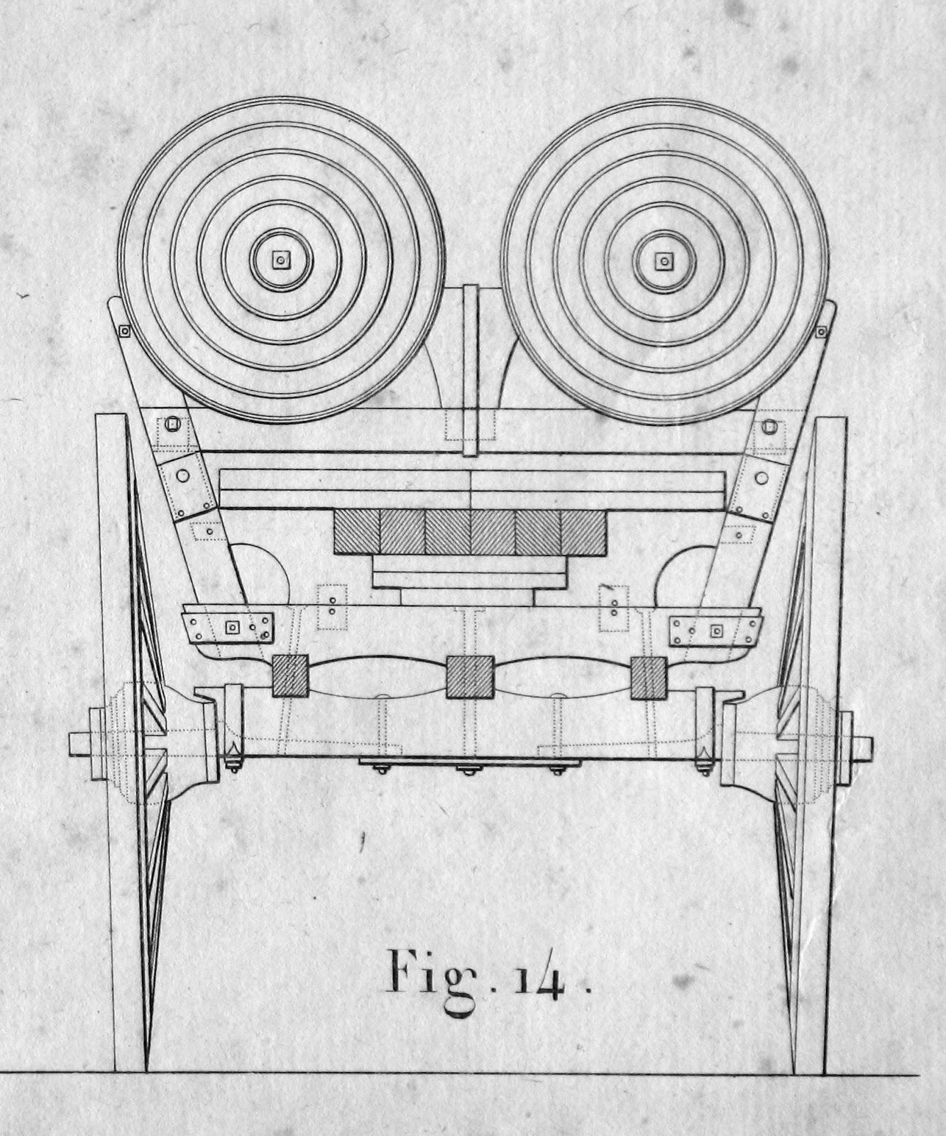 Detail from: Voyages dans la Grande-Bretagne, Dupin, 1821