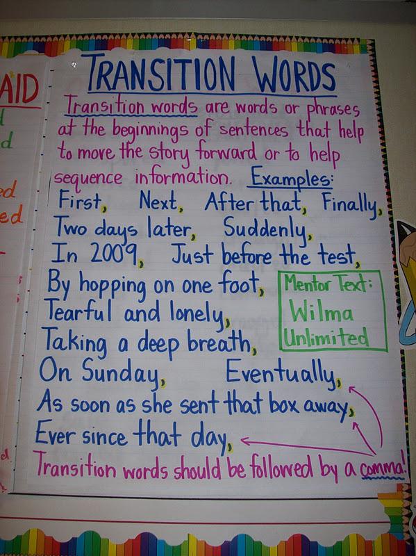 good transitions essay