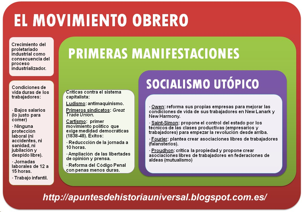 socialismo del siglo xix yahoo dating