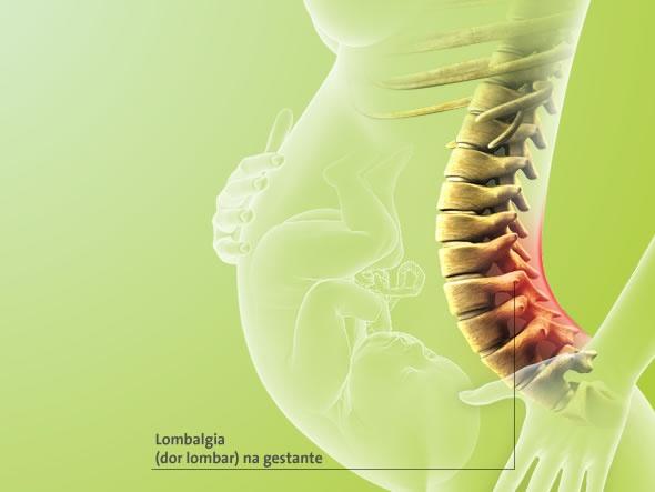 dor lombar na gestação
