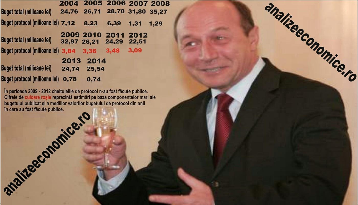 Cum au evoluat bugetele de protocol în mandatele lui Traian Băsescu