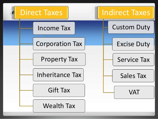 tax structure in pakistan Taxation system in pakistan and govt functions share: share tweet google+ naveed ahmed  who have deposited their tax money either in swiss banks or used it to buy properties in london  the current tax-to-gdp ratio in pakistan is roughly 11-12 percent, which is lowest in the saarc countries with india at 177 percent.