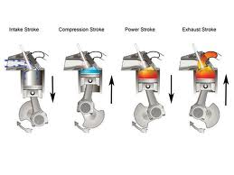 four cycle engine diagram