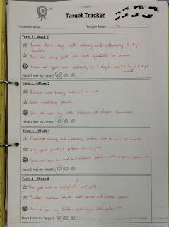 Target tracker marking sheet