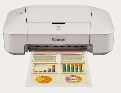 Принтер Canon PIXMA iP2810