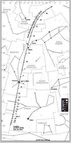 Carta Sky & Telescope