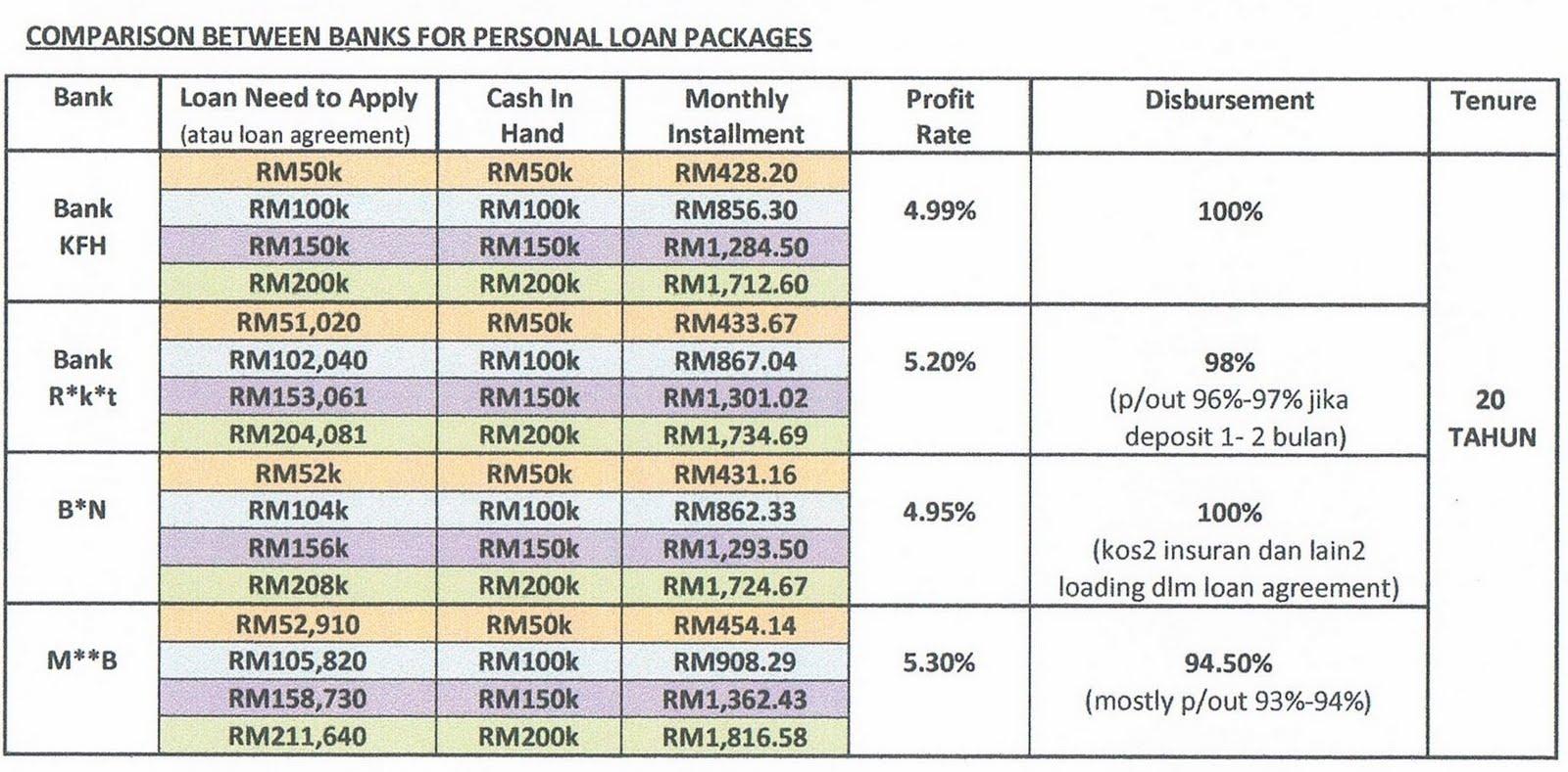 SWASTA PANEL BANK RAKYAT GAJI BASIC 1.5K 6BULAN KERJA LAYAK APPLY