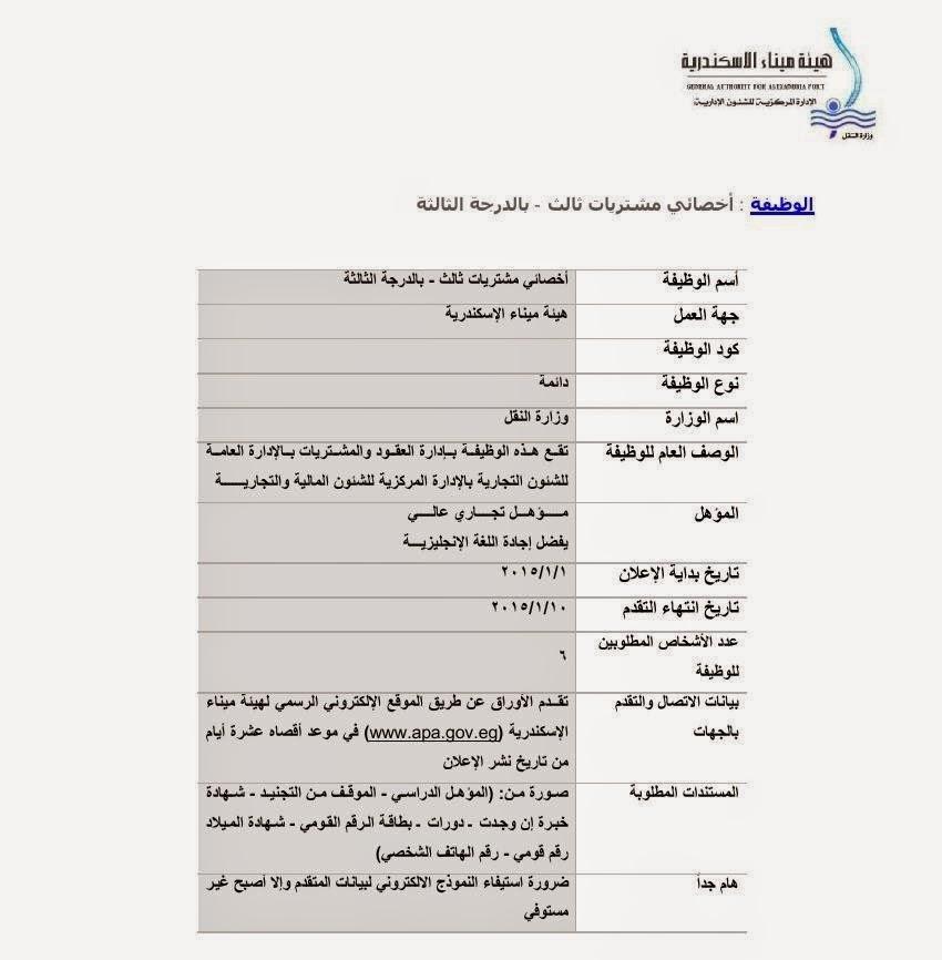 تفاصيل وظائف هيئة ميناء الاسكندرية