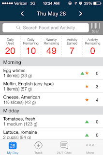 Mobile Health Apps, Weight Watchers