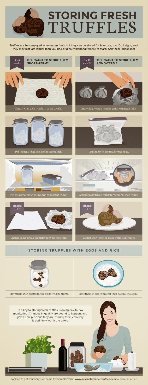storing-fresh-truffles