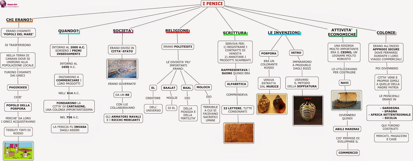 mappa dsa fenici storia