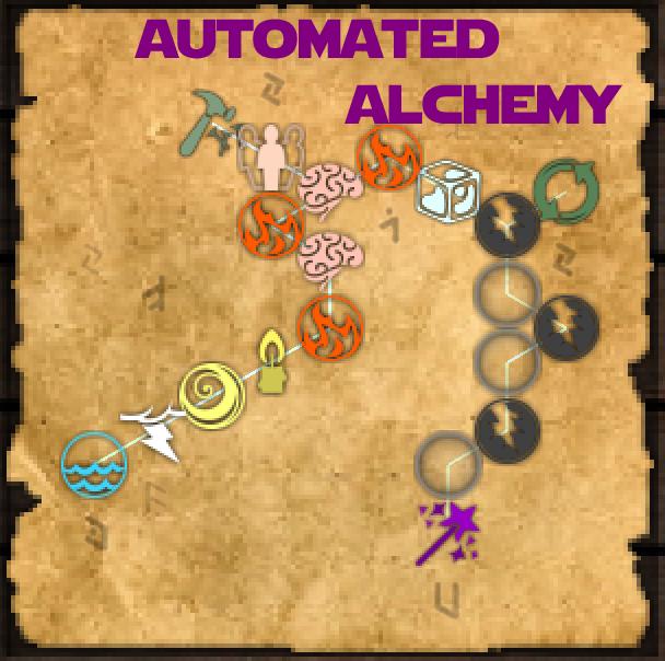 Всеы thaumcraft 3