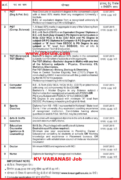 39 GTC Varanasi Kendriya Vidyalaya-KVS Latest Job Advertisement (PGT.TGT) June 2015 | Walk-In-Interview