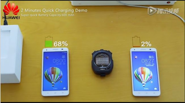 Huawei develops Battery That Charges From 0 to 68% In just 2 Minutes
