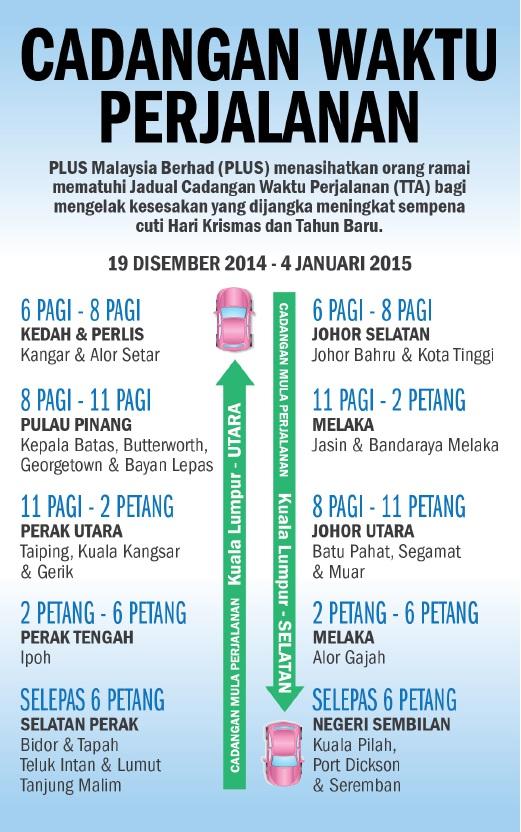 Cadangan Waktu Perjalanan TTA PLUS Sempena Tahun Baru 2015