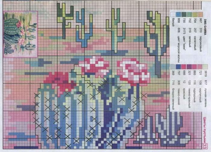 bordar cactus punto de cruz