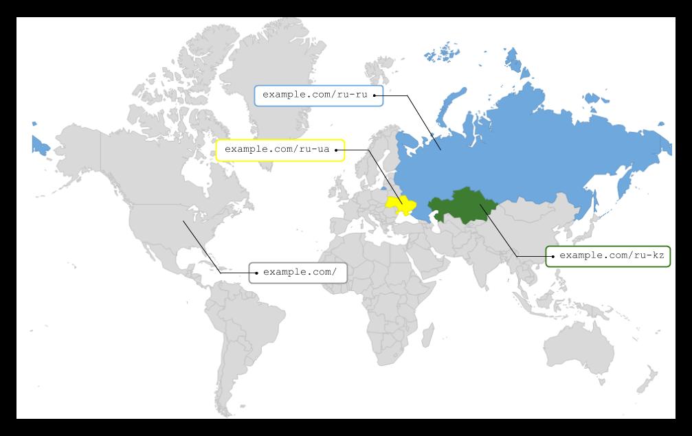 Przykładowe wersje językowe witryn