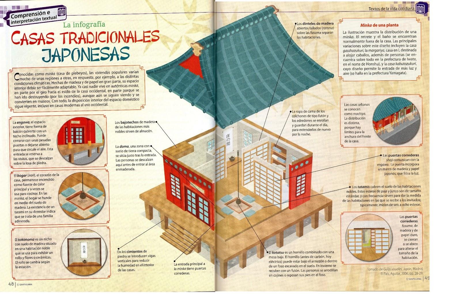 Espa ol s ptimo las casas tradicionales japonesas for Mesa japonesa tradicional