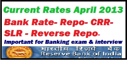 current bank rate- current repo rate- current reverse repo- current slr- current crr