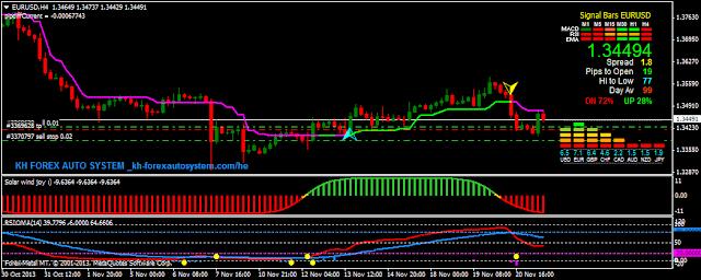 Forex signal 30 2013
