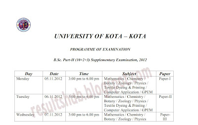 Kota University B.Sc. Part two Timetable Download