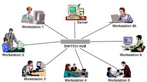 Langit Komputer - Pengertian Jaringan Komputer dan Manfaat Jaringan Komputer