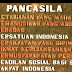 BANGGA JADI WARGA INDONESIA