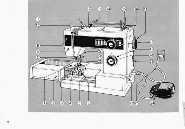 sewing machine 273c
