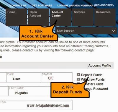 Deposit dan Withdraw Lewat Fasapay