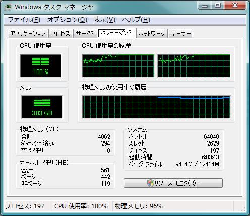 パソコンの CPU 使用率が 100% に張り付いた状態 こうなるとパソコン上の一つ一つの動作が非常に遅くなる