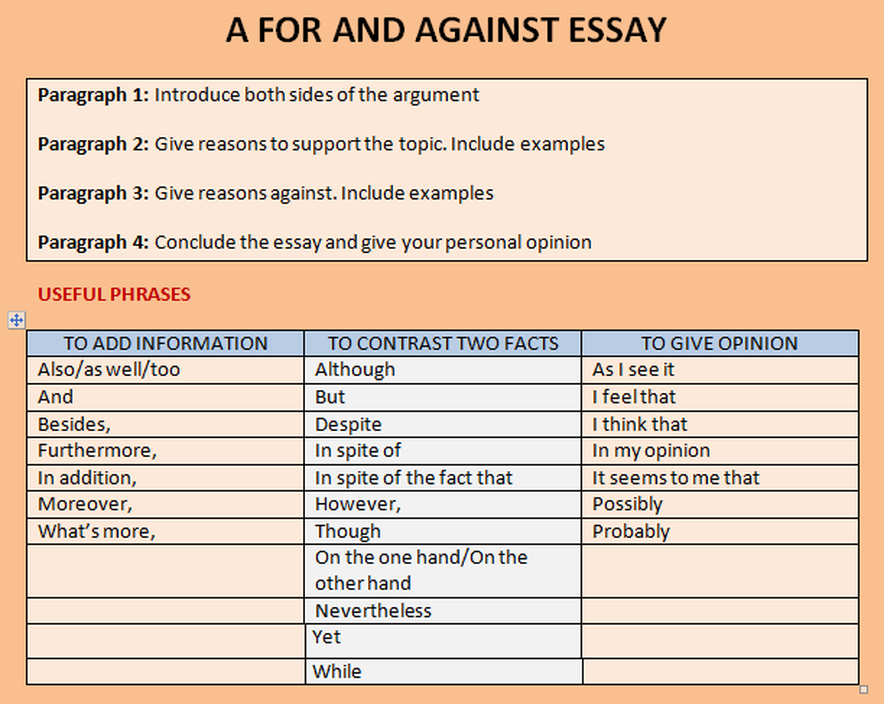 tourism for and against essay Sample 550 words essay on travelling  a student who does not travel at all and goes through his books only does not find any meaning in the name of haldighat or .