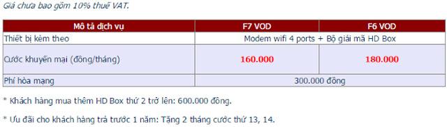 Đăng Ký Lắp Đặt Wifi FPT Thành Phố Vinh 2