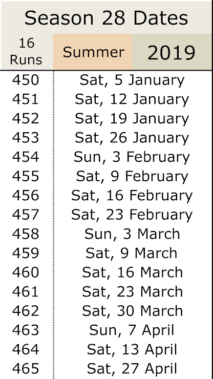 Season 28 Dates