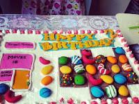 Kenapa Kek Birthday Tema Candy Crush