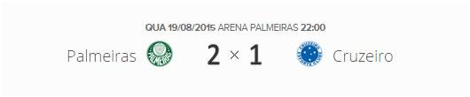 O placar de Palmeiras 2x1 Cruzeiro pelas oitavas de final da Copa do Brasil 2015.
