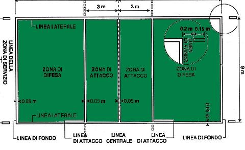 Elvio petrecca giochi sportivi - Dimensioni della porta da calcio ...