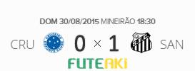O placar de Cruzeiro 0x1 Santos pela 21ª rodada do Brasileirão 2015
