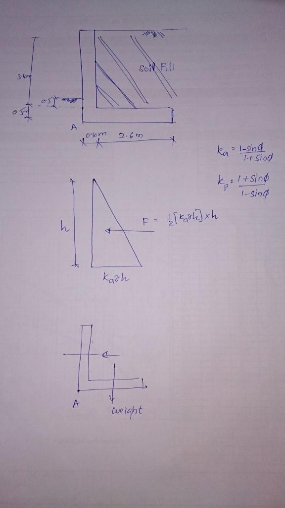 Design Concrete Structures using Eurocode 2 Stability Calculation