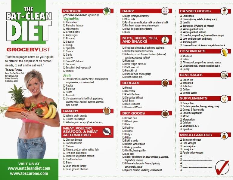 clean eating grocery list, clean eating meal prep, clean eating tips