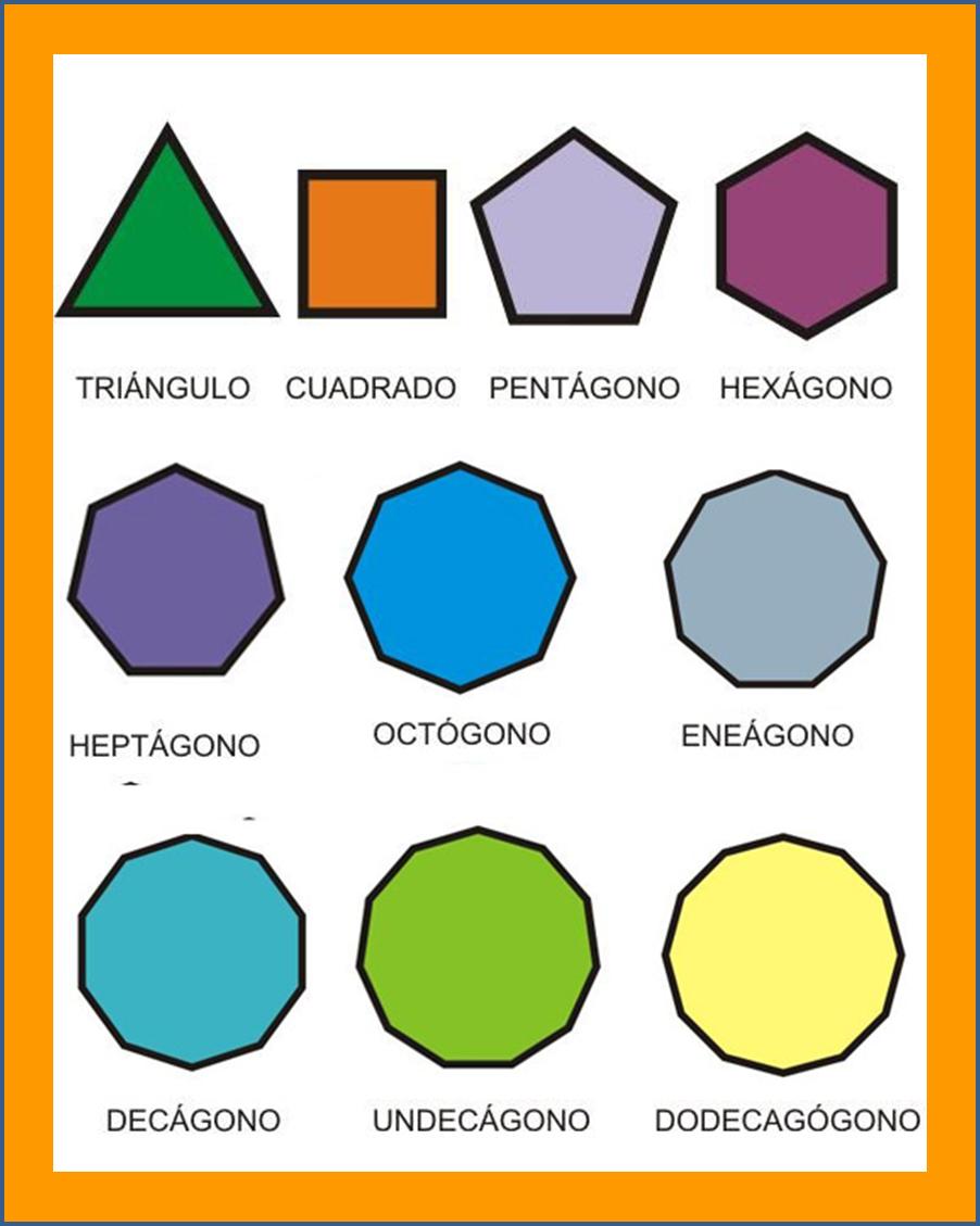 Elementos de la circunferencia yahoo dating 3