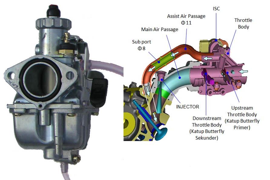 Soal Teori Teknik Sepeda Motor 2015 Ukk Smk 2012 2013 2014 2015 2016