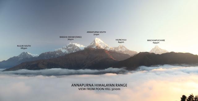 Annapurna Himalaya range from Poonhill