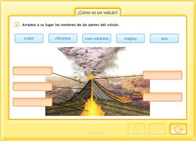 http://www.juntadeandalucia.es/averroes/centros-tic/41009470/helvia/aula/archivos/repositorio/0/190/html/recursos/la/U04/pages/recursos/143175_P52/es_carcasa.html