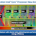 Core i5 2550K, 2450P and 2380P new IGP-less CPUs from Intel
