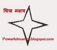 Chitra Nakshatra Business Selection,  चित्रा नक्षत्र के रोजगार सम्बन्धी ज्ञान