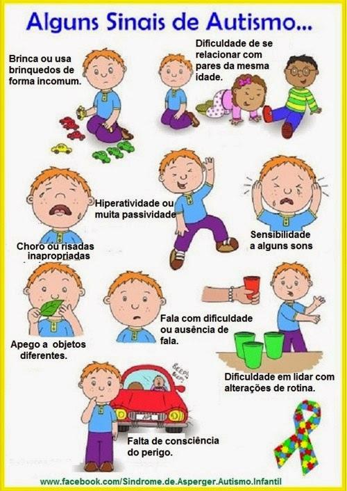 sinais do autismo