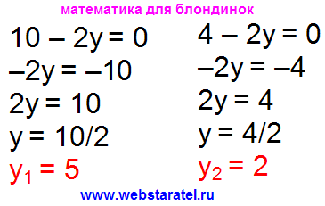 Как найти решение системы уравнений. Решение уравнений. Как найти игрек. Математика для блондинок.
