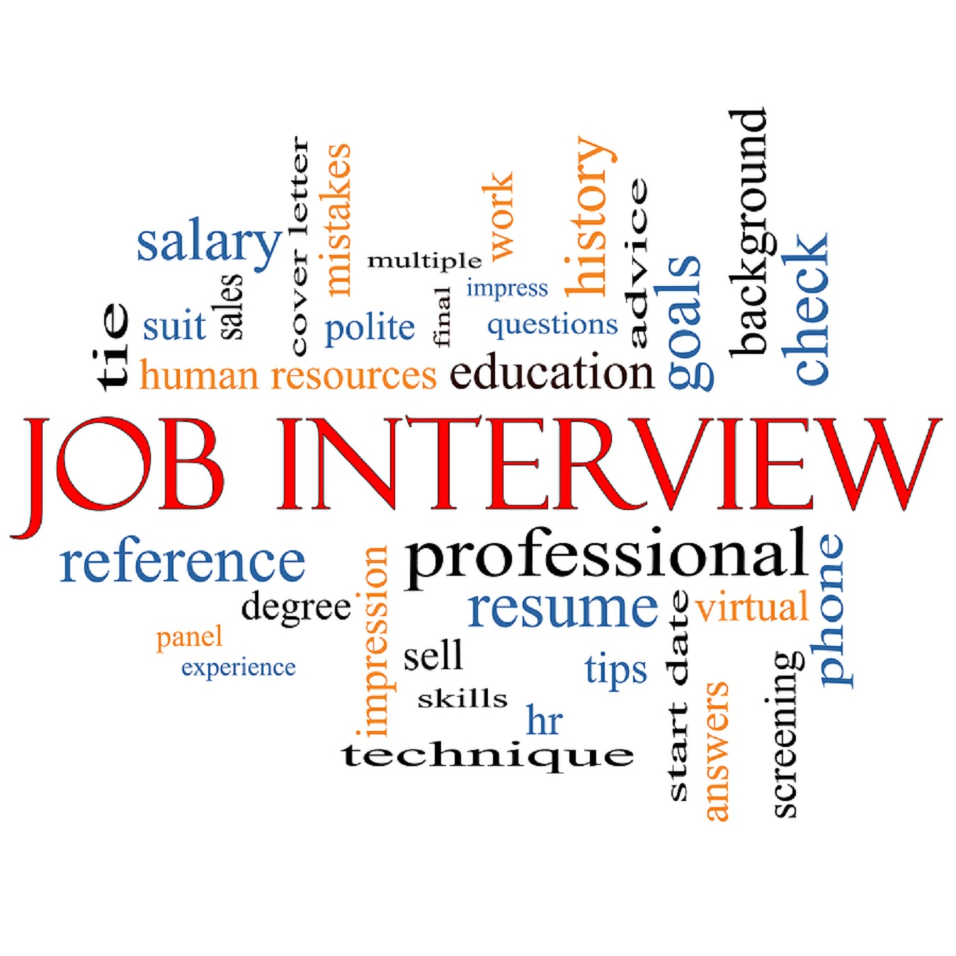 share your interview experience javare ed contribute to javare ed share your interview experience