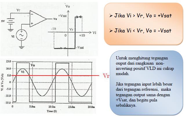 Praktikum Op Amp Non Inverting Positif Voltage Level