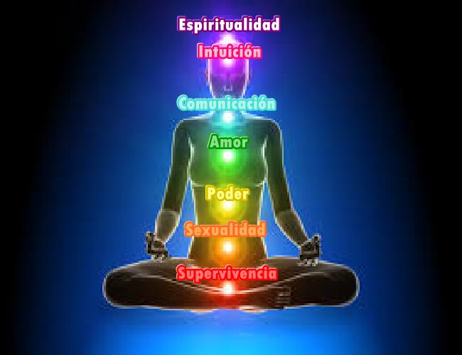 Los Chakras son Centros de Energía y la Conciencia del cuerpo